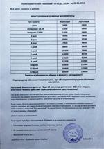 Домбай: на период 1-8 января скипасс станет дороже на 200 рублей - фото 1 - увеличить